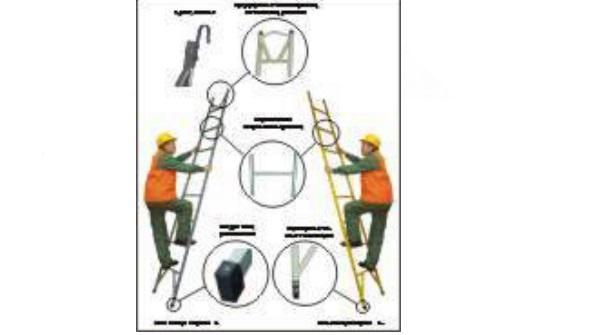 Лестница ЛСПР-5 длина 5м,(с системой страховки), ЛСПР-4.3 длина 4,3м