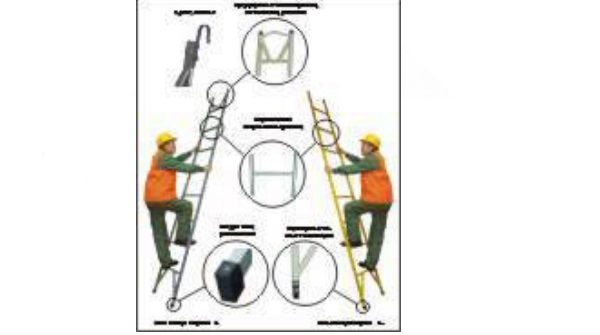 Лестница приставная ЛСПО-5-1(2)-ЕАМ