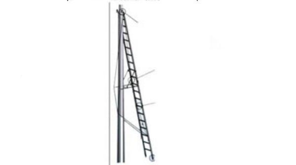 Лестница стеклопластиковая трехзвенная ЛУС-3-4,85