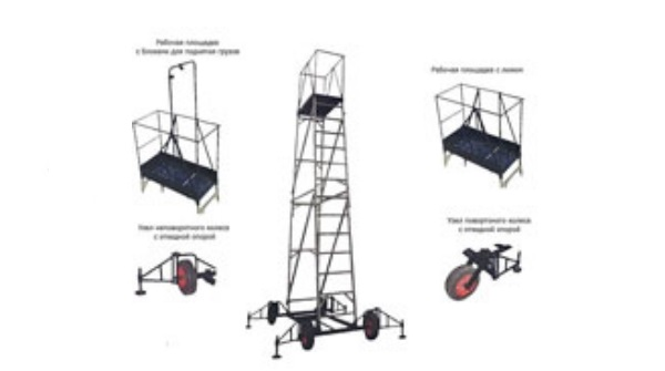 Вышка передвижная ВПРМ-2,65-4,5